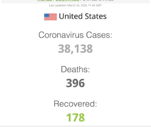 38138 US COVID-19 Cases March 22